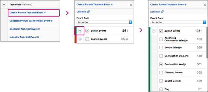 Technical Events Categories
